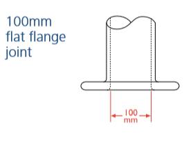 Flat Flange Joints