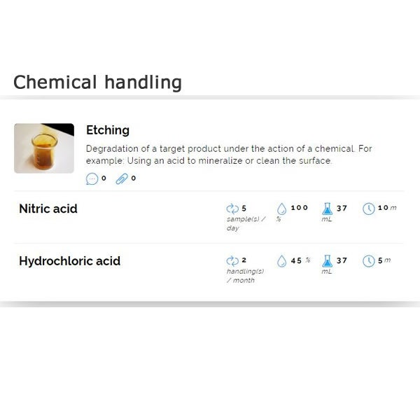 Example chemical handling results